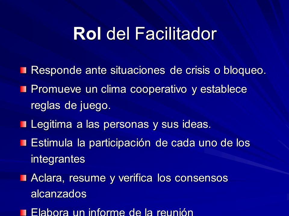Rol del Facilitador Responde ante situaciones de crisis o bloqueo. Promueve un clima cooperativo y establece reglas de juego. Legitima a las personas
