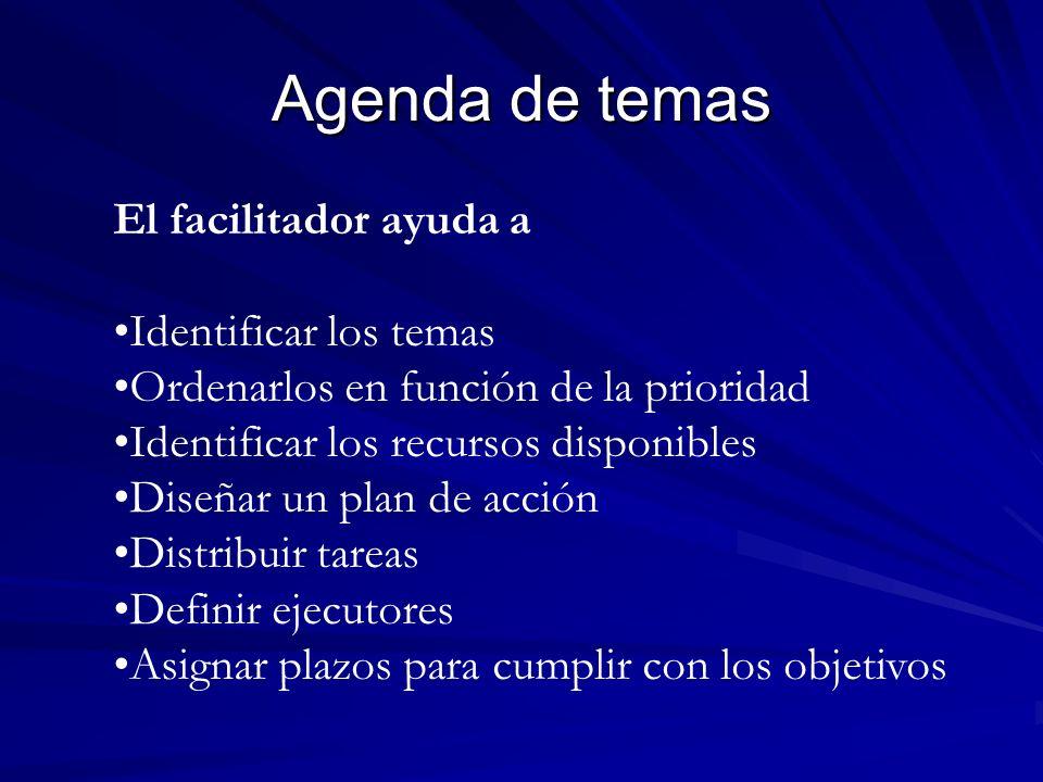 Agenda de temas El facilitador ayuda a Identificar los temas Ordenarlos en función de la prioridad Identificar los recursos disponibles Diseñar un pla