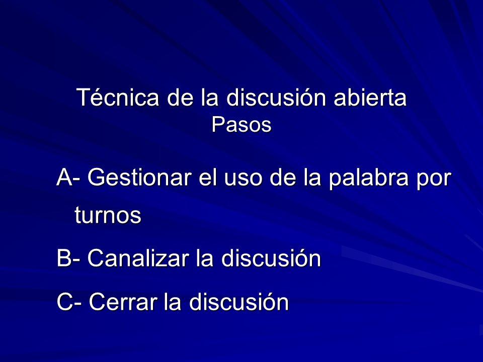 Técnica de la discusión abierta Pasos A- Gestionar el uso de la palabra por turnos B- Canalizar la discusión C- Cerrar la discusión
