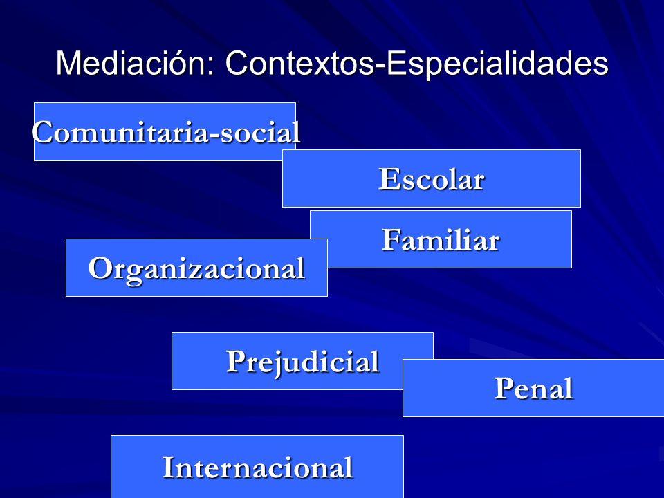 Mediación: Contextos-Especialidades Comunitaria-social Escolar Familiar Organizacional Prejudicial Penal Internacional