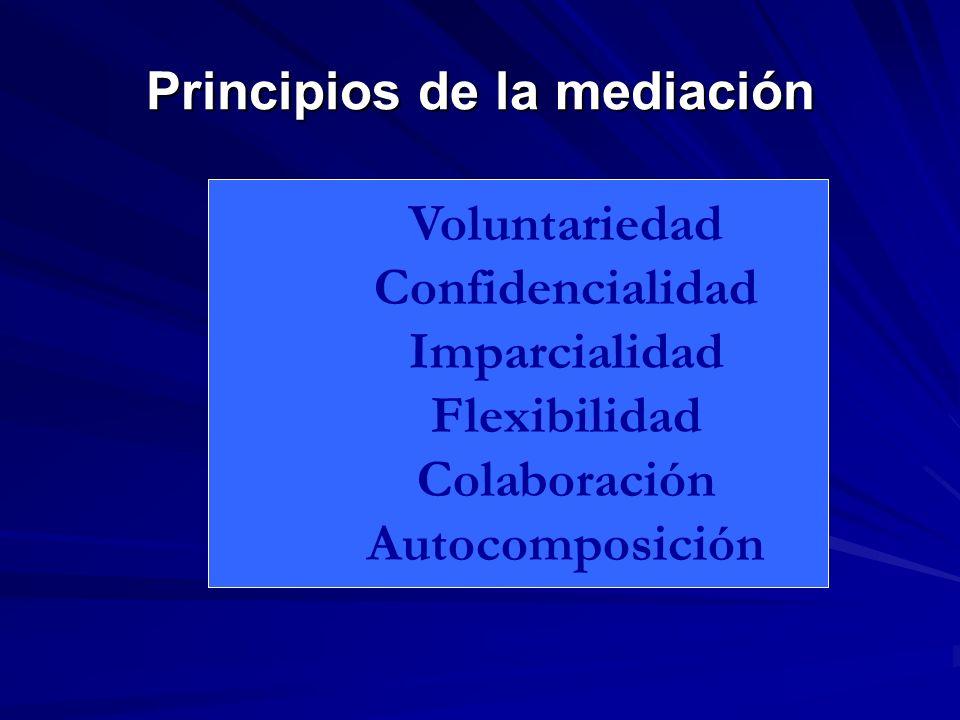 Principios de la mediación Voluntariedad Confidencialidad Imparcialidad Flexibilidad Colaboración Autocomposición
