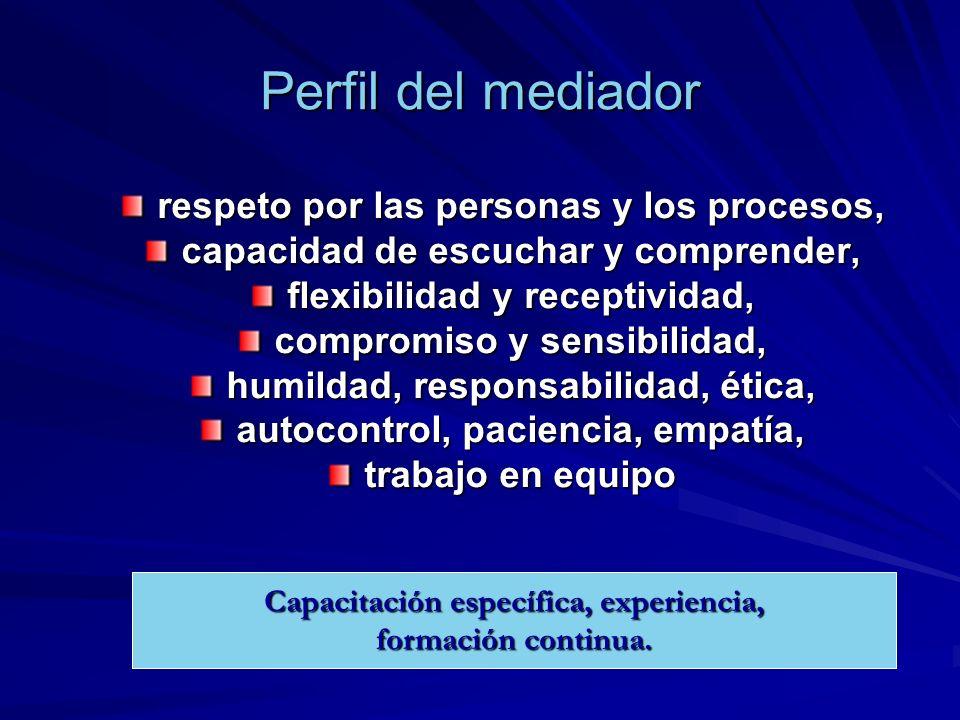 Perfil del mediador respeto por las personas y los procesos, capacidad de escuchar y comprender, flexibilidad y receptividad, compromiso y sensibilida