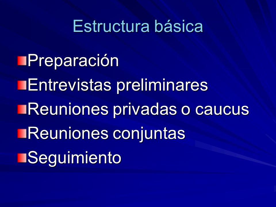 Estructura básica Preparación Entrevistas preliminares Reuniones privadas o caucus Reuniones conjuntas Seguimiento