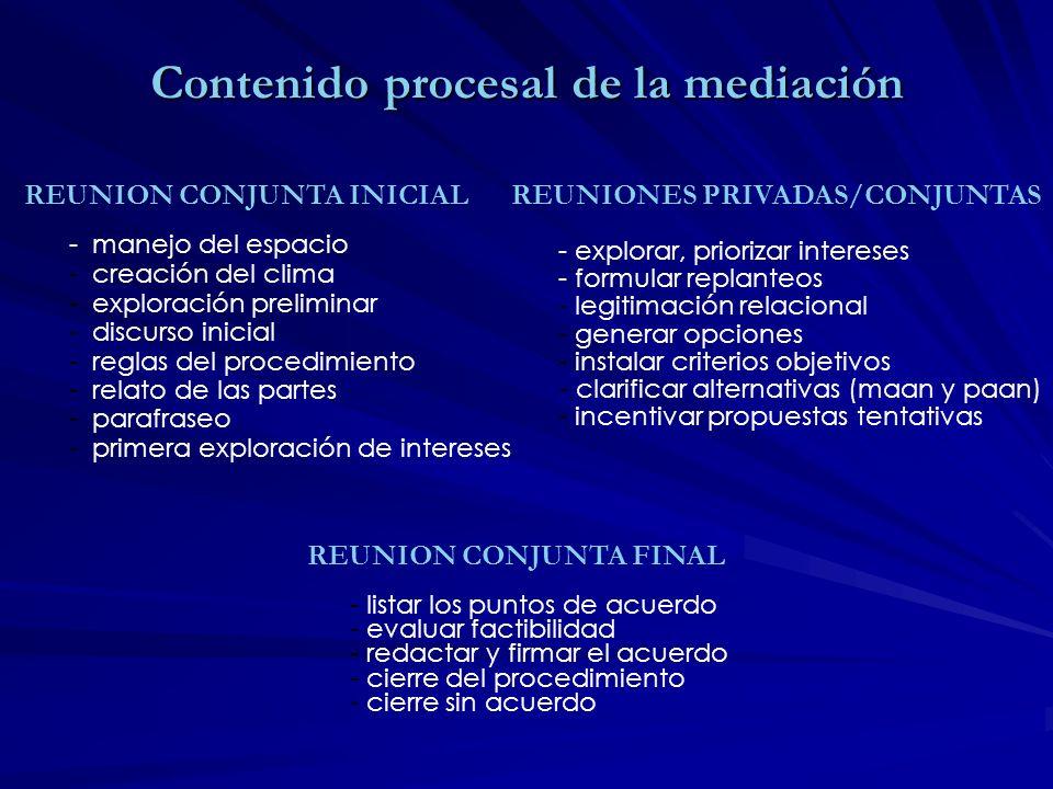 Contenido procesal de la mediación REUNION CONJUNTA INICIAL - manejo del espacio - creación del clima - exploración preliminar - discurso inicial - re
