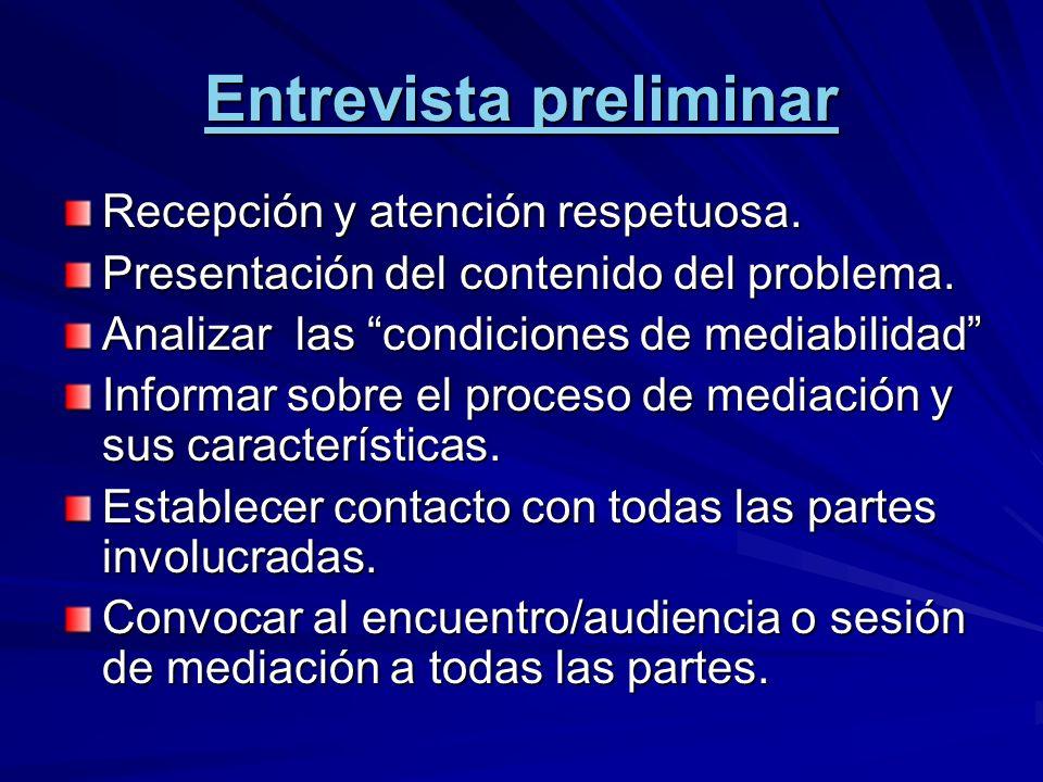 Entrevista preliminar Recepción y atención respetuosa. Presentación del contenido del problema. Analizar las condiciones de mediabilidad Informar sobr