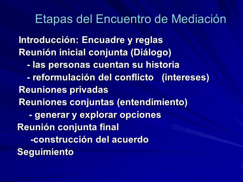 Etapas del Encuentro de Mediación Etapas del Encuentro de Mediación Introducción: Encuadre y reglas Reunión inicial conjunta (Diálogo) - las personas