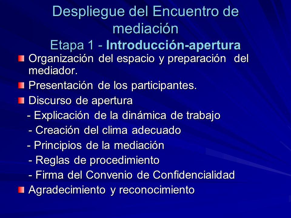 Despliegue del Encuentro de mediación Etapa 1 - Introducción-apertura Organización del espacio y preparación del mediador. Presentación de los partici