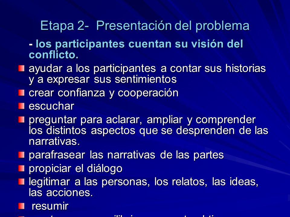 Etapa 2- Presentación del problema - los participantes cuentan su visión del conflicto. ayudar a los participantes a contar sus historias y a expresar