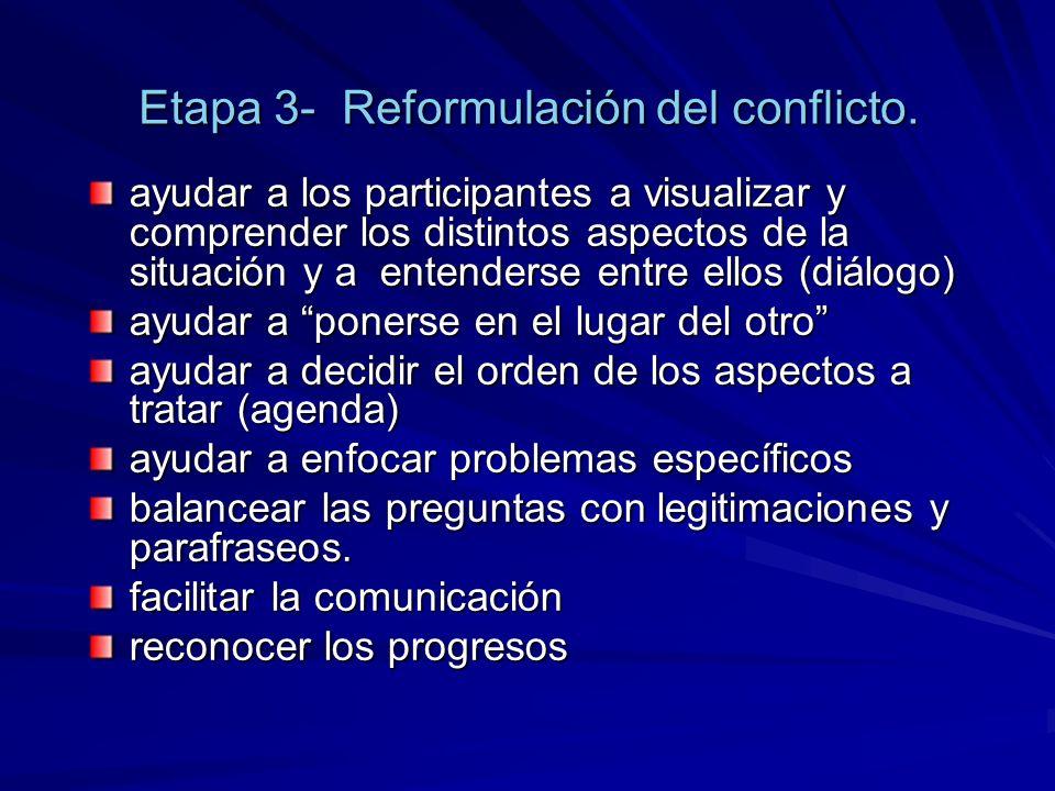 Etapa 3- Reformulación del conflicto. ayudar a los participantes a visualizar y comprender los distintos aspectos de la situación y a entenderse entre