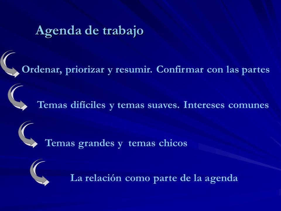 Agenda de trabajo Ordenar, priorizar y resumir. Confirmar con las partes Temas difíciles y temas suaves. Intereses comunes Temas grandes y temas chico