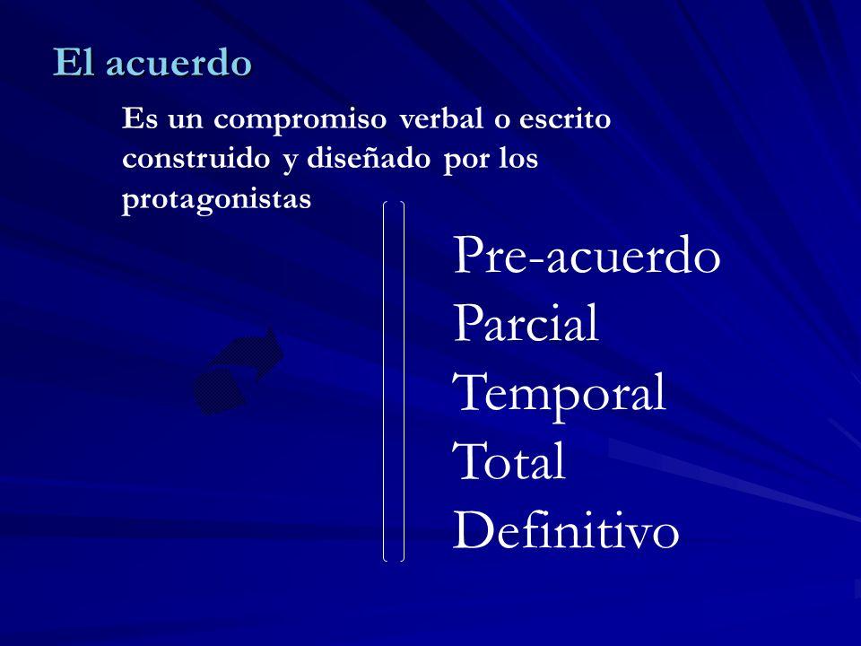 El acuerdo Es un compromiso verbal o escrito construido y diseñado por los protagonistas Pre-acuerdo Parcial Temporal Total Definitivo