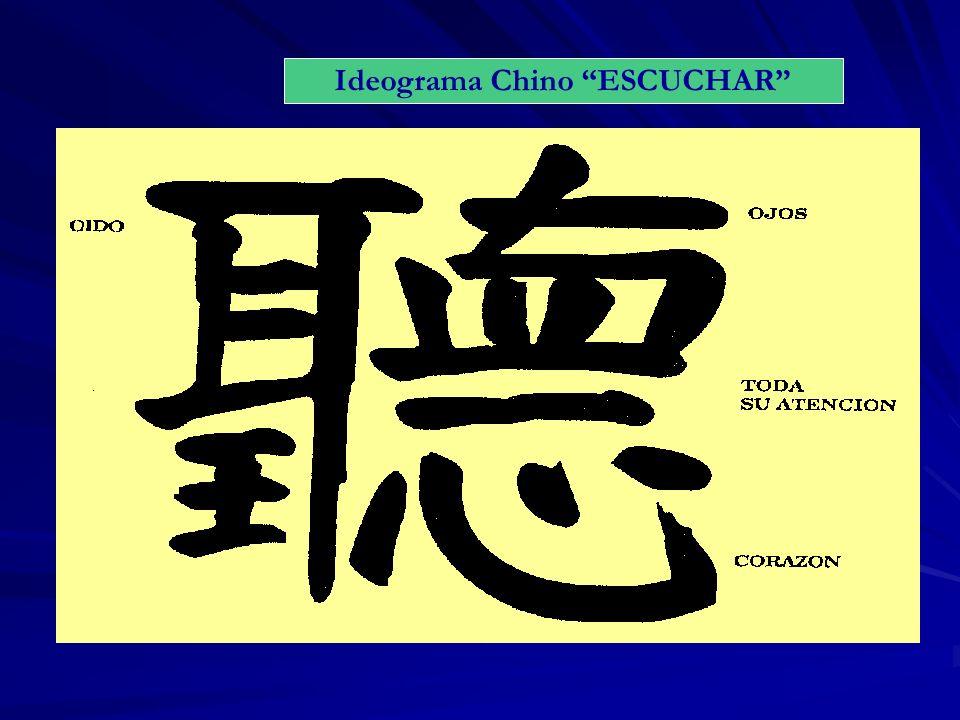 Ideograma Chino ESCUCHAR