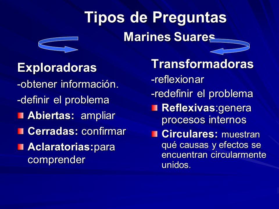 Tipos de Preguntas Marines Suares Tipos de Preguntas Marines Suares Exploradoras -obtener información. -definir el problema Abiertas: ampliar Cerradas