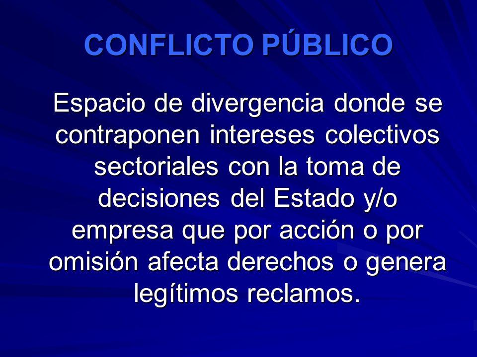 CONFLICTO PÚBLICO Espacio de divergencia donde se contraponen intereses colectivos sectoriales con la toma de decisiones del Estado y/o empresa que po