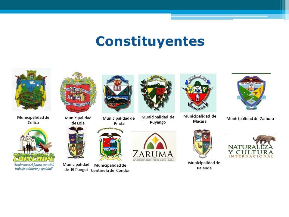 Municipalidad de Loja Municipalidad de Pindal Municipalidad de Puyango Municipalidad de Macará Municipalidad de Celica Municipalidad de El Pangui Muni