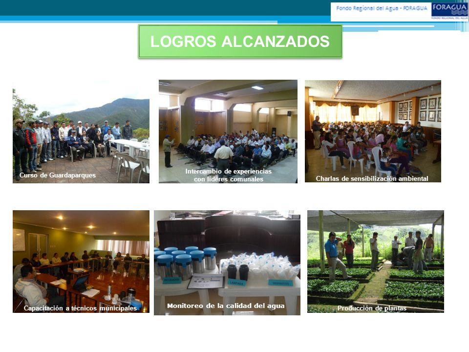 LOGROS ALCANZADOS Intercambio de experiencias con líderes comunales Charlas de sensibilización ambiental Monitoreo de la calidad de agua Capacitación