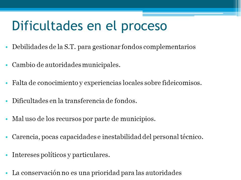 Dificultades en el proceso Debilidades de la S.T. para gestionar fondos complementarios Cambio de autoridades municipales. Falta de conocimiento y exp