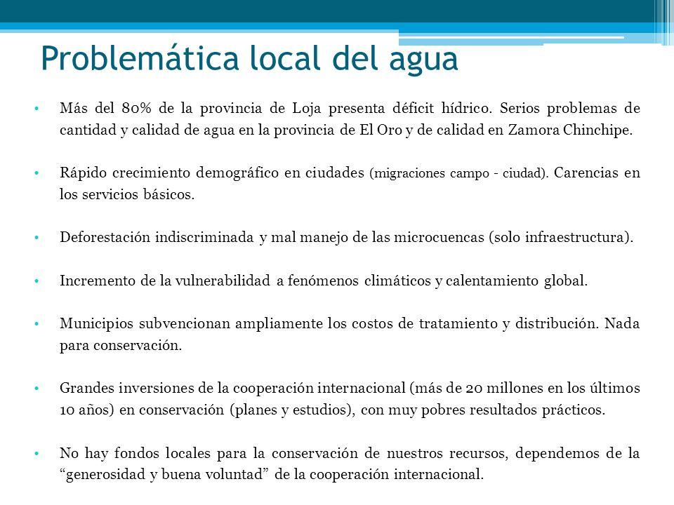 Problemática local del agua Más del 80% de la provincia de Loja presenta déficit hídrico. Serios problemas de cantidad y calidad de agua en la provinc