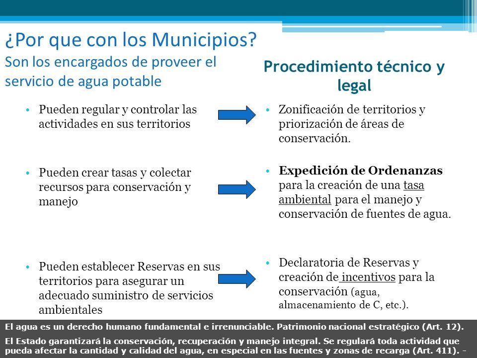 ¿Por que con los Municipios? Son los encargados de proveer el servicio de agua potable Pueden regular y controlar las actividades en sus territorios P