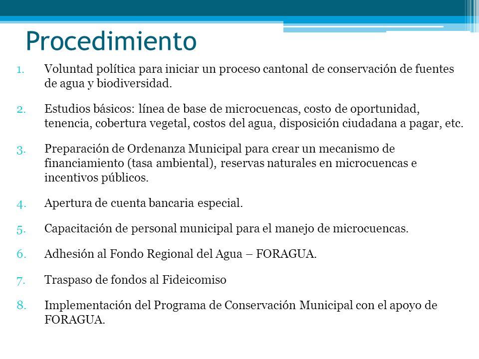 Procedimiento 1.Voluntad política para iniciar un proceso cantonal de conservación de fuentes de agua y biodiversidad. 2.Estudios básicos: línea de ba