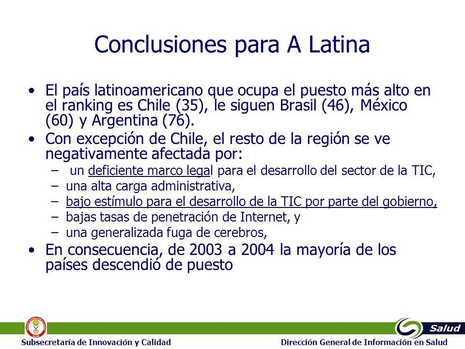 12 Subsecretaría de Innovación y Calidad Dirección General de Información en Salud Conclusiones para A Latina El país latinoamericano que ocupa el puesto más alto en el ranking es Chile (35), le siguen Brasil (46), México (60) y Argentina (76).
