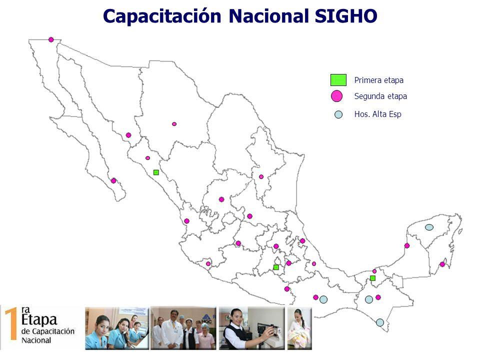 Capacitación Nacional SIGHO Primera etapa Segunda etapa Hos. Alta Esp