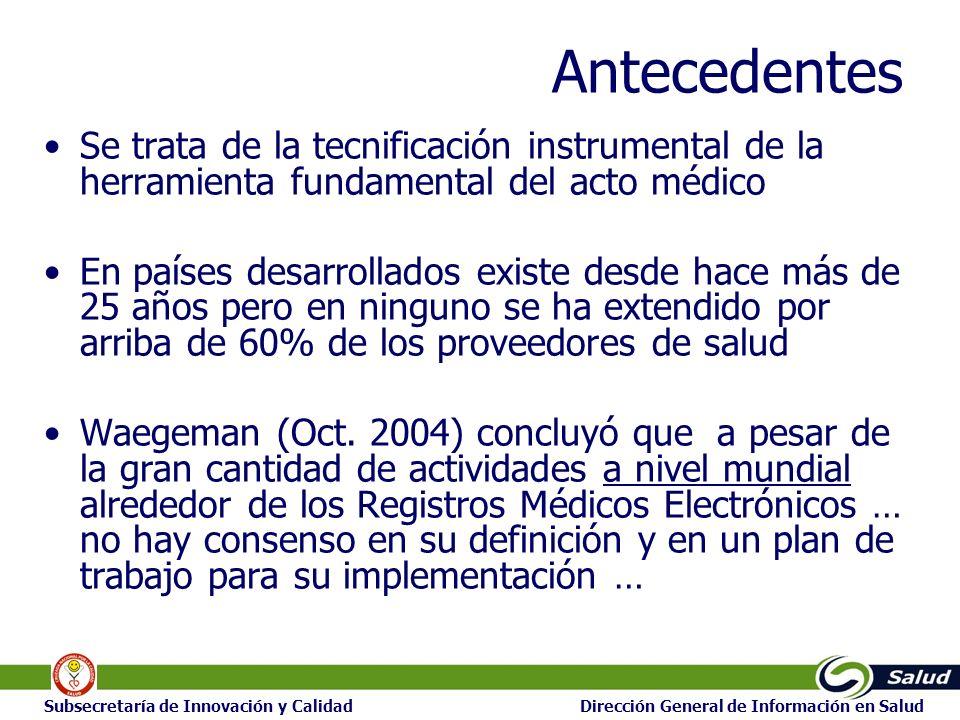 3333 3 Subsecretaría de Innovación y Calidad Dirección General de Información en Salud ¿Que quiere decir Iniciativas nacionales.