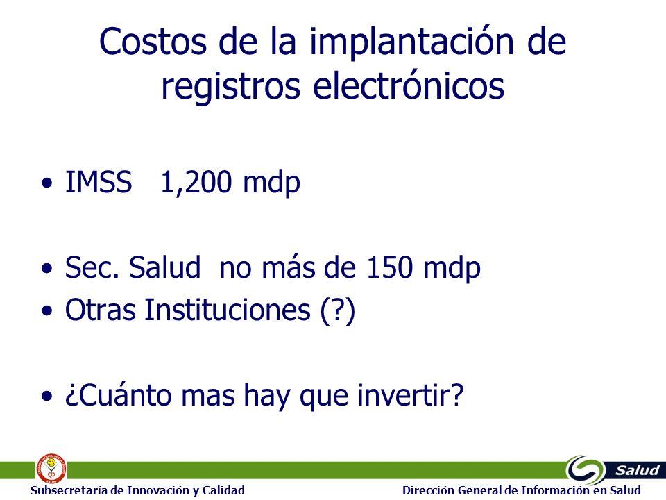 20 Subsecretaría de Innovación y Calidad Dirección General de Información en Salud Costos de la implantación de registros electrónicos IMSS 1,200 mdp Sec.