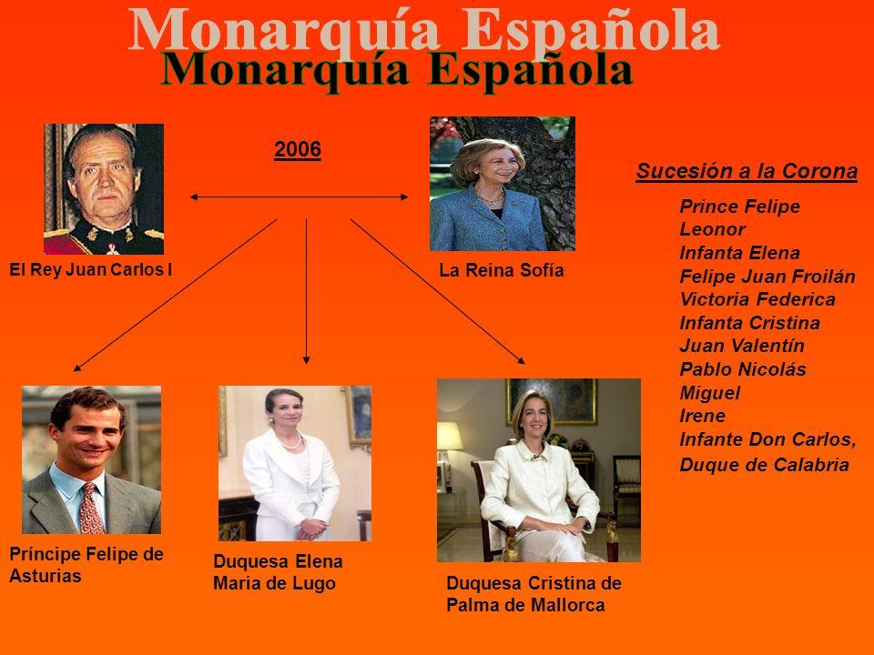 Sucesión a la Corona 2006 El Rey Juan Carlos I La Reina Sofía Príncipe Felipe de Asturias Duquesa Elena Maria de Lugo Duquesa Cristina de Palma de Mal