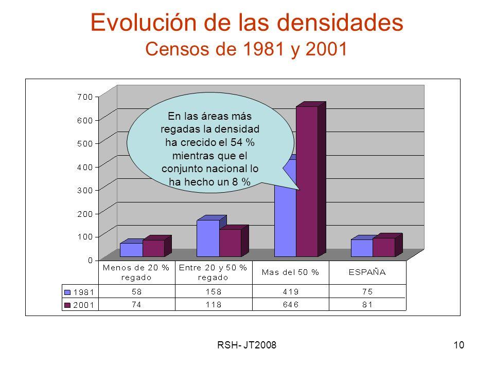 RSH- JT200810 Evolución de las densidades Censos de 1981 y 2001 En las áreas más regadas la densidad ha crecido el 54 % mientras que el conjunto nacional lo ha hecho un 8 %