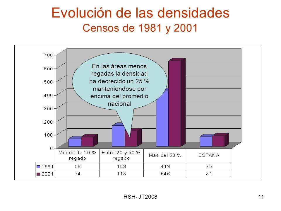 RSH- JT200811 Evolución de las densidades Censos de 1981 y 2001 En las áreas menos regadas la densidad ha decrecido un 25 % manteniéndose por encima del promedio nacional