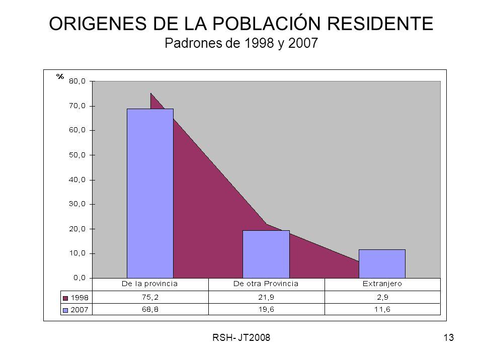 RSH- JT200813 ORIGENES DE LA POBLACIÓN RESIDENTE Padrones de 1998 y 2007