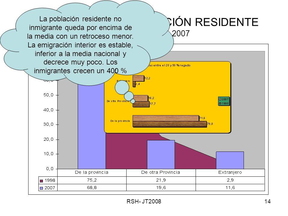 RSH- JT200814 ORIGENES DE LA POBLACIÓN RESIDENTE Padrones de 1998 y 2007 La población residente no inmigrante queda por encima de la media con un retroceso menor.