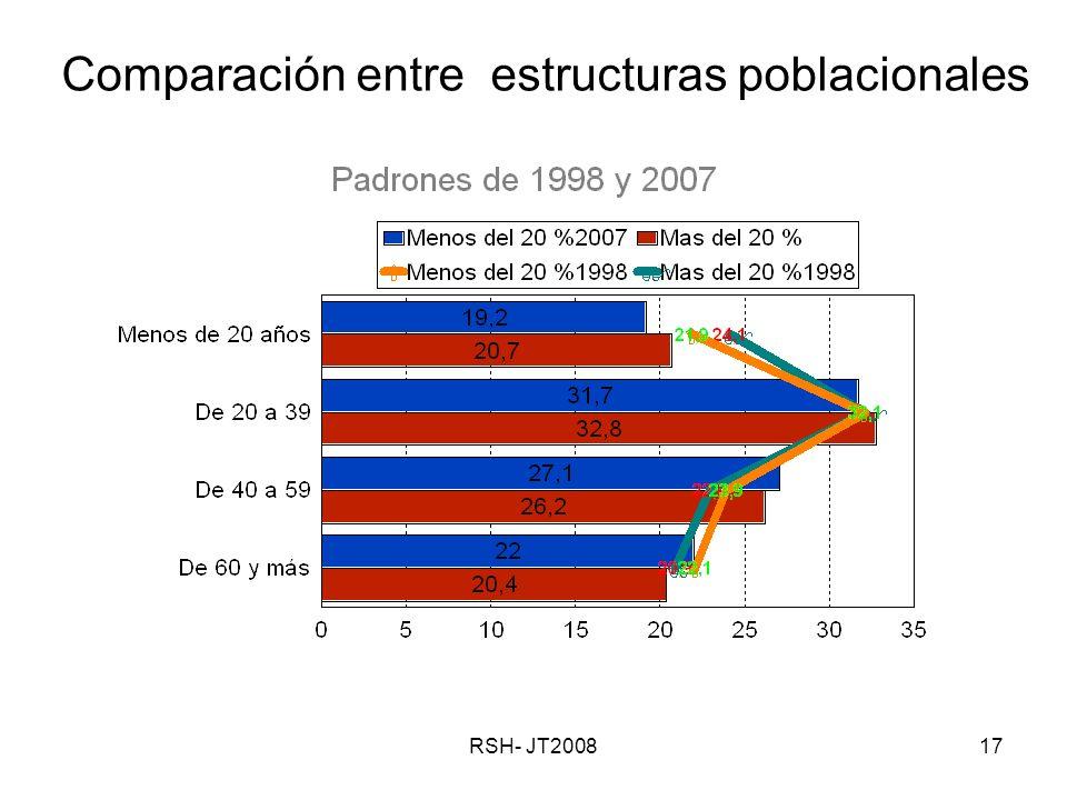 RSH- JT200817 Comparación entre estructuras poblacionales