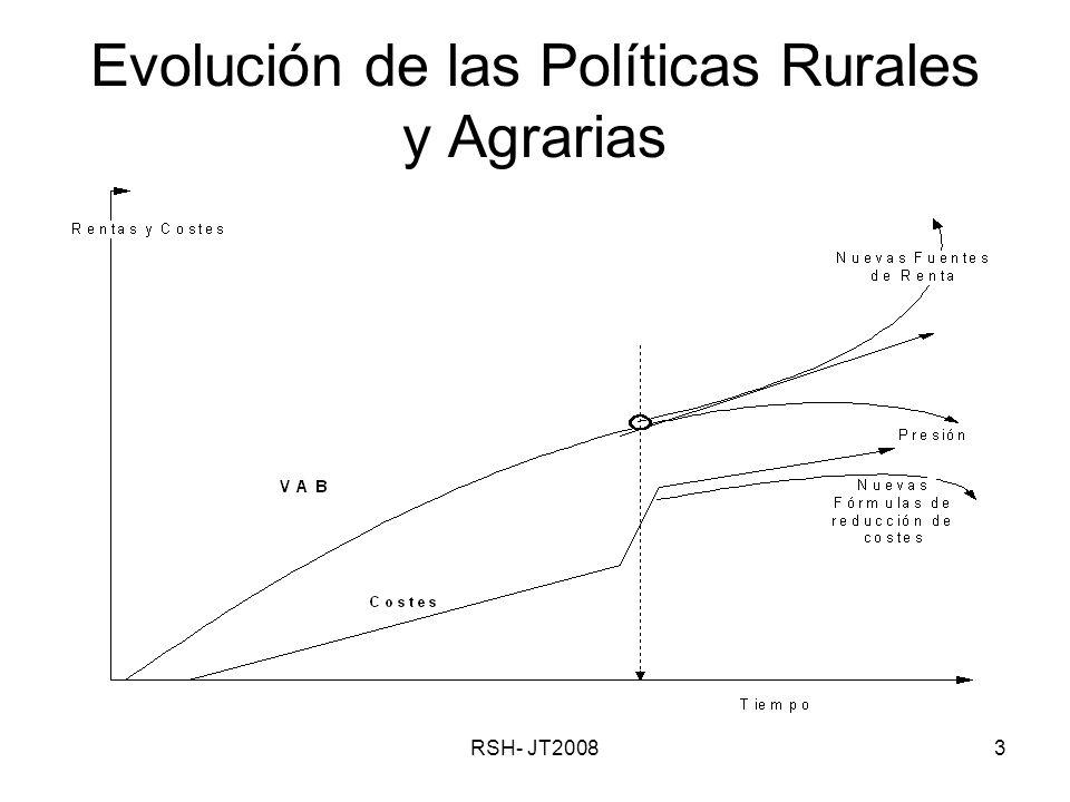 RSH- JT20083 Evolución de las Políticas Rurales y Agrarias