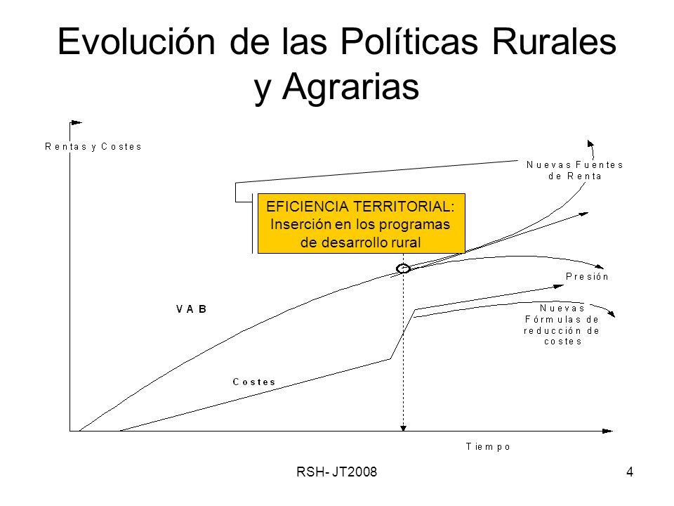 RSH- JT20084 Evolución de las Políticas Rurales y Agrarias EFICIENCIA TERRITORIAL: Inserción en los programas de desarrollo rural