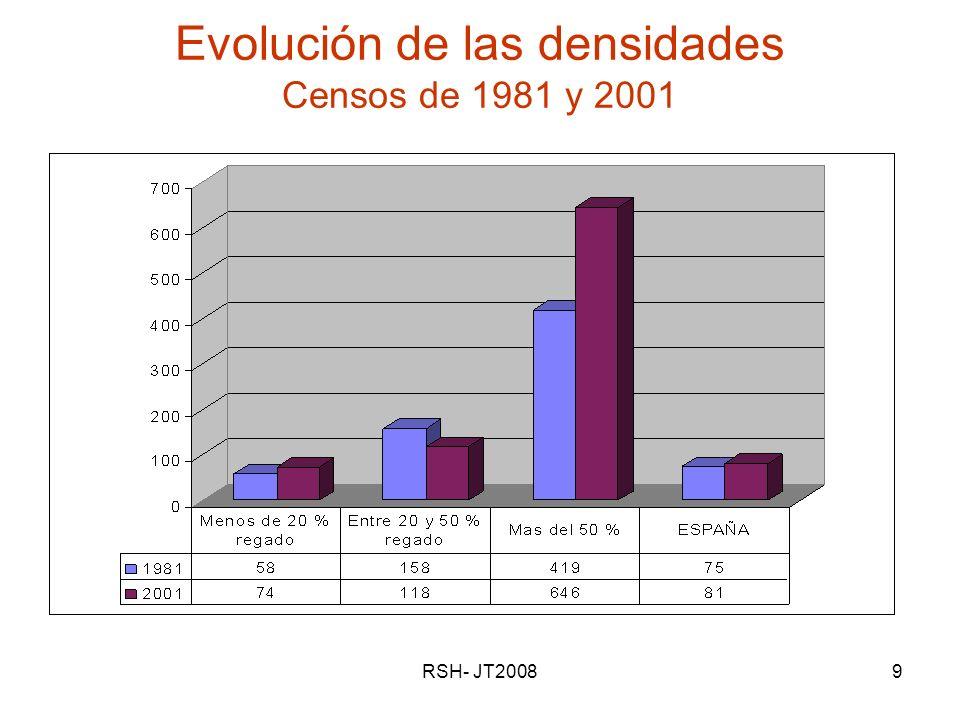 RSH- JT20089 Evolución de las densidades Censos de 1981 y 2001