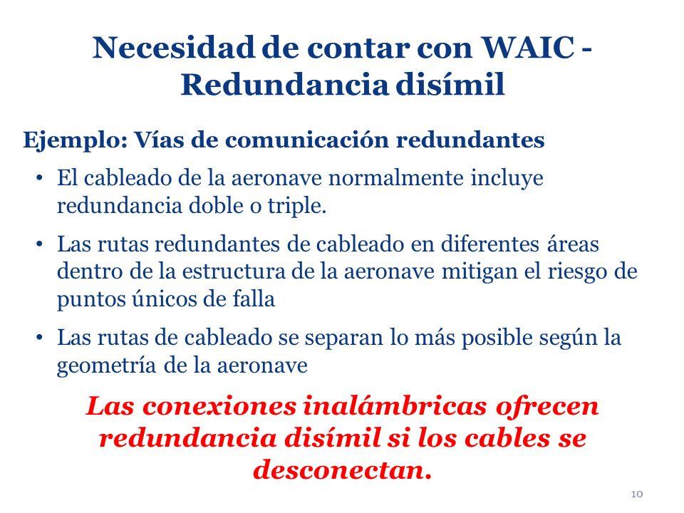10 Necesidad de contar con WAIC - Redundancia disímil Ejemplo: Vías de comunicación redundantes El cableado de la aeronave normalmente incluye redunda