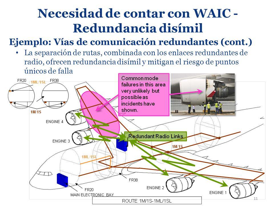 11 Necesidad de contar con WAIC - Redundancia disímil Ejemplo: Vías de comunicación redundantes (cont.) La separación de rutas, combinada con los enla