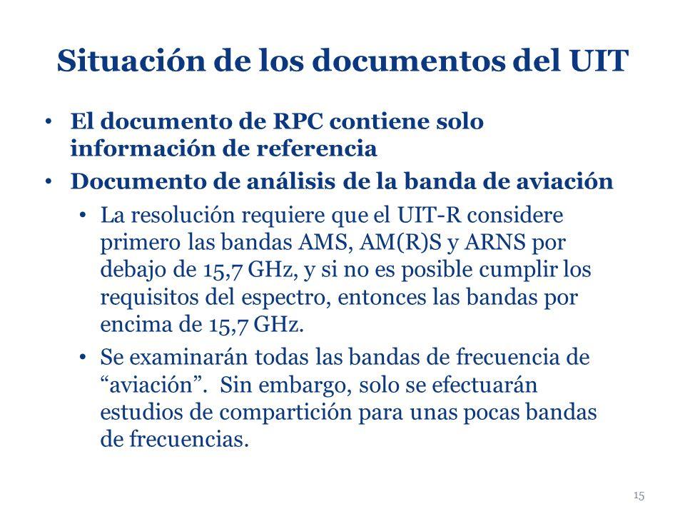15 Situación de los documentos del UIT El documento de RPC contiene solo información de referencia Documento de análisis de la banda de aviación La re
