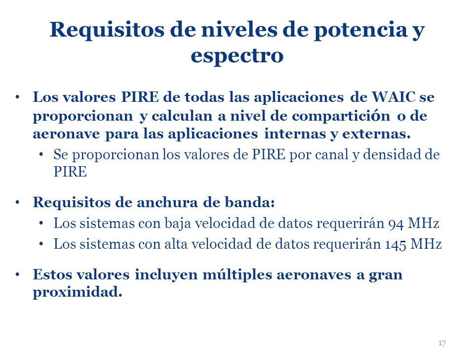 17 Requisitos de niveles de potencia y espectro Los valores PIRE de todas las aplicaciones de WAIC se proporcionan y calculan a nivel de compartici ó