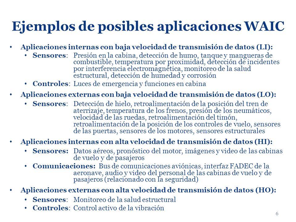6 Ejemplos de posibles aplicaciones WAIC Aplicaciones internas con baja velocidad de transmisión de datos (LI): Sensores:Presión en la cabina, detecci