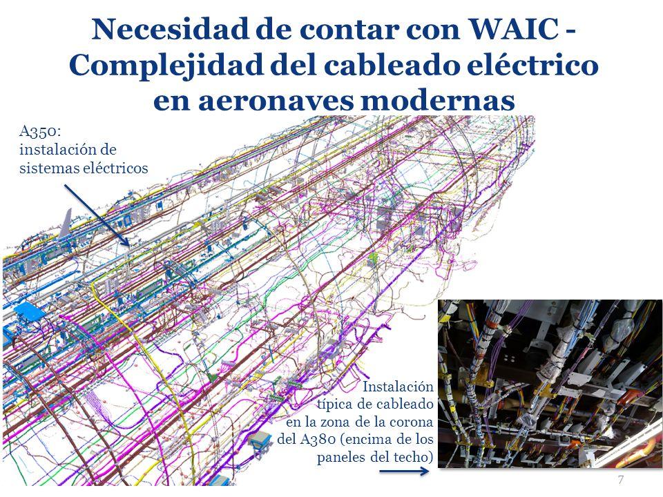 7 Necesidad de contar con WAIC - Complejidad del cableado eléctrico en aeronaves modernas Instalación típica de cableado en la zona de la corona del A