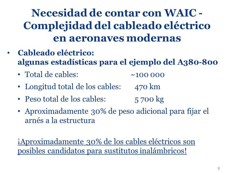 8 Necesidad de contar con WAIC - Complejidad del cableado eléctrico en aeronaves modernas Cableado eléctrico: algunas estadísticas para el ejemplo del