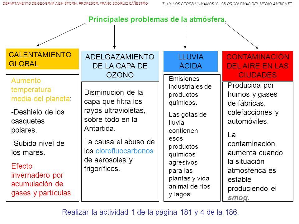 DEPARTAMENTO DE GEOGRAFÍA E HISTORIA. PROFESOR: FRANCISCO RUIZ CÁÑESTRO. T. 10. LOS SERES HUMANOS Y LOS PROBLEMAS DEL MEDIO AMBIENTE Principales probl