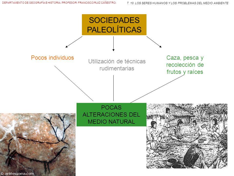 DEPARTAMENTO DE GEOGRAFÍA E HISTORIA. PROFESOR: FRANCISCO RUIZ CÁÑESTRO. T. 10. LOS SERES HUMANOS Y LOS PROBLEMAS DEL MEDIO AMBIENTE SOCIEDADES PALEOL