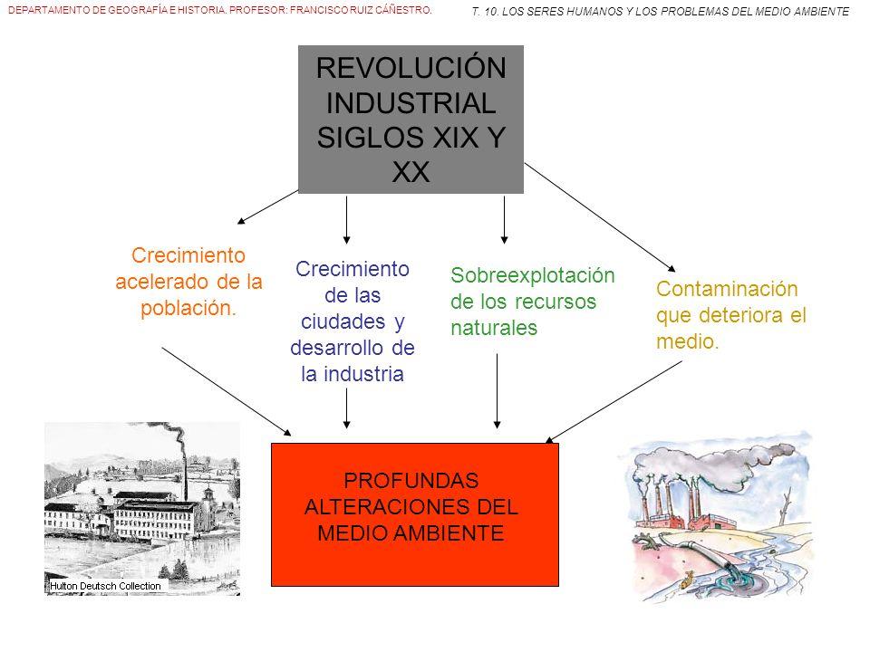 DEPARTAMENTO DE GEOGRAFÍA E HISTORIA. PROFESOR: FRANCISCO RUIZ CÁÑESTRO. T. 10. LOS SERES HUMANOS Y LOS PROBLEMAS DEL MEDIO AMBIENTE REVOLUCIÓN INDUST