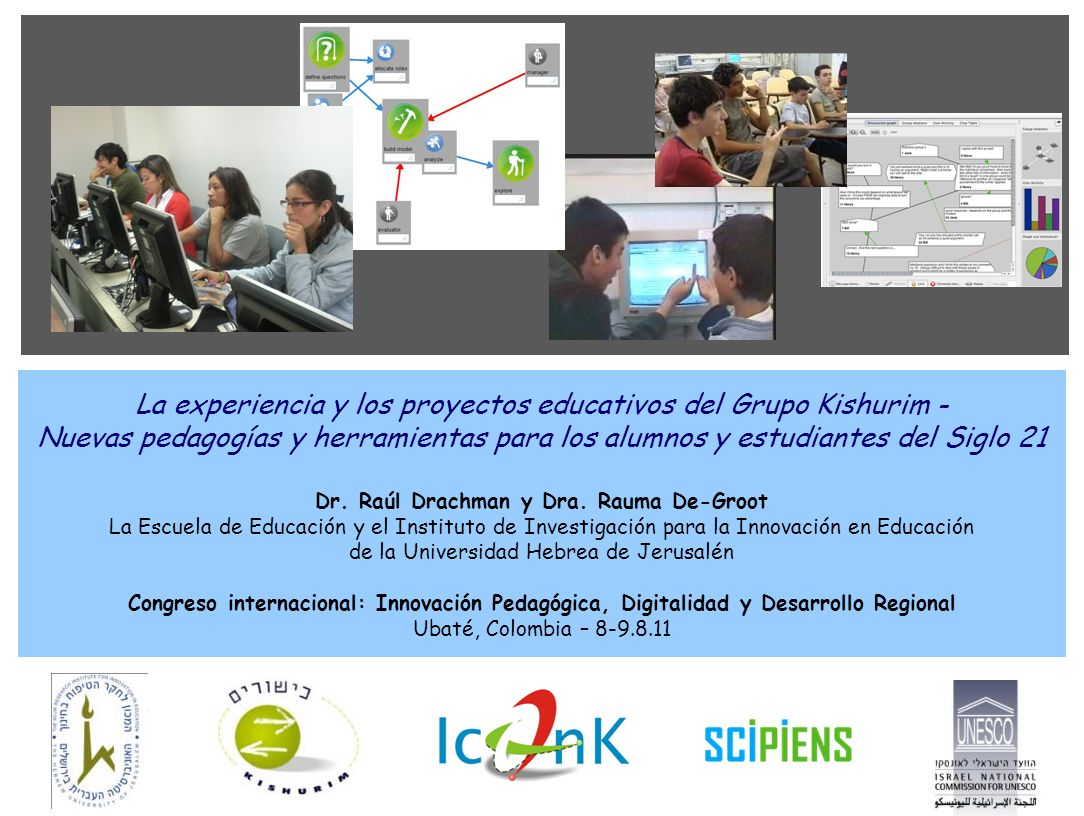 Plan general de la presentación Proyectos de Investigación y Desarrollo como experiencia El modelo de capacitación de maestros del Grupo Kishurim Posibilidades de colaboración y conclusiones