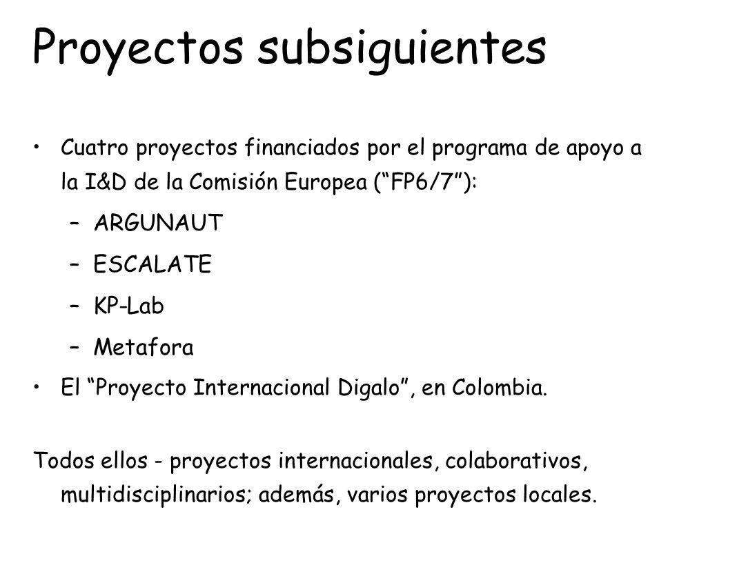 Proyectos subsiguientes Cuatro proyectos financiados por el programa de apoyo a la I&D de la Comisión Europea (FP6/7): –ARGUNAUT –ESCALATE –KP-Lab –Me