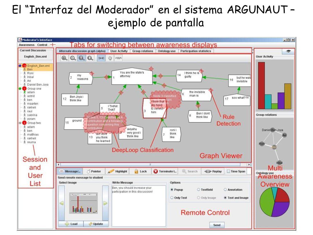El Interfaz del Moderador en el sistema ARGUNAUT – ejemplo de pantalla